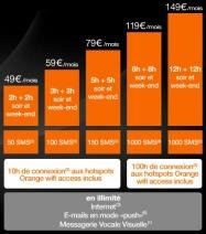 Orange forfait iPhone