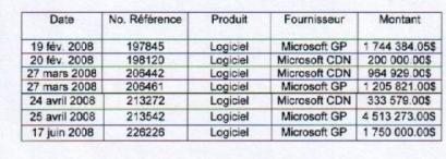 facil contrat microsoft marché