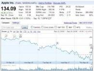 Bourse 18 septembre 2008
