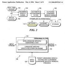 brevet microsoft