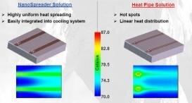 AMD celsia nanospreader dissipateur GPU