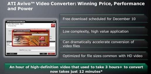 Avivo Video Converter