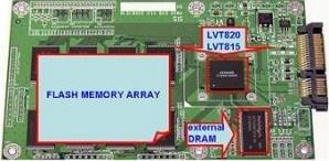 SiS LinkVast LVT820 LVT815