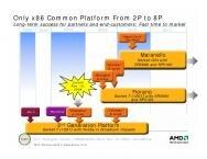 AMD Opteron Shanghaï