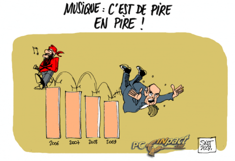SNEP Musique Chute France dessin