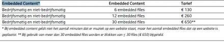 tarif buma stemra vidéos embedded