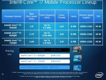 Intel Core i7 mobile