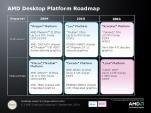 AMD Roadmap Thuban Llano