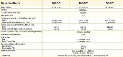 Seagate Pulsar SSD caracteristiques