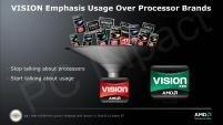 AMD Vision Pro