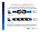 DisplayPort 1.2