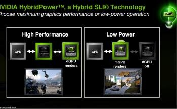 NVIDIA GeForce 9800GX2 790i SLi Hybrid Power