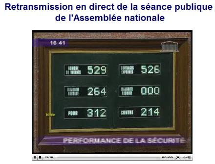 assemblée nationale LOPPSI votée adoptée