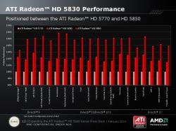 Radeon HD 5830