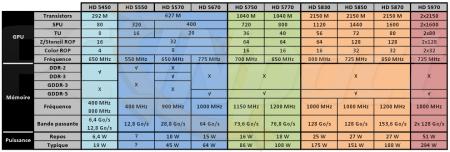 Radeon HD 5k Tableau 10 02 25 14h