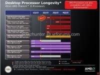 AMD Roadmap Thuban Zosma