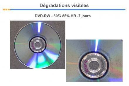LNE longévité support vierges CD disque dur DVD