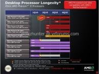 AMD Roadmap Thuban Zosma Phenom