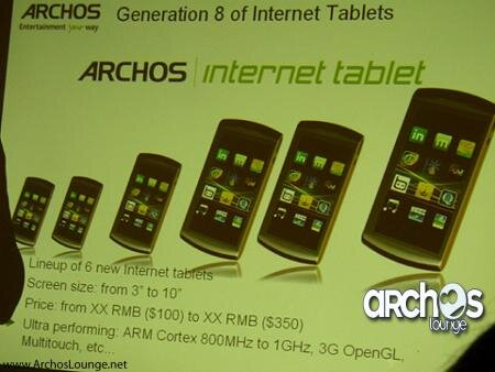 Tablettes tactiles Archos Generation 8