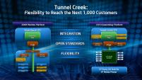 Intel IDF 2010 Pékin Day 1 Tunnel Creek