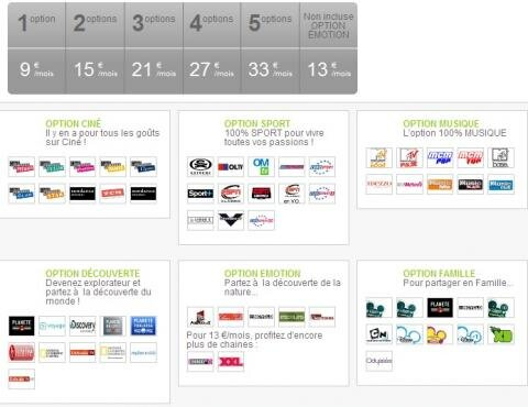 Numeribox options TV thematiques