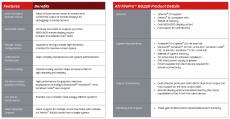 AMD FirePro RG220