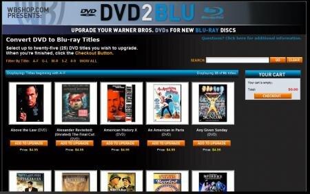 DVD to Blu Ray