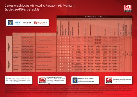 Radeon HD Mobility Tableau