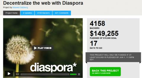 diaspora P2P facebook décentralisé ouvert libre