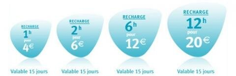 Bouygues Telecom recharges cle 3g+