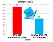 Inno3D GTX 470 Black Series