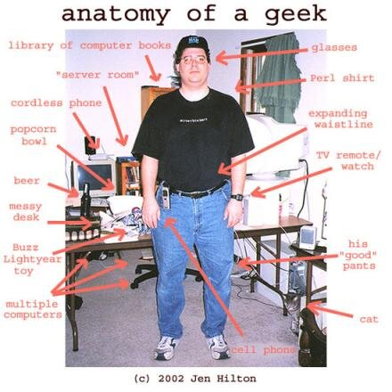 anatomie d'un geek