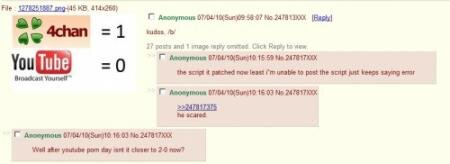 YouTube 4chan