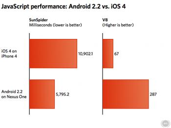 ios android javascript
