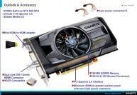 GeForce GTX 460 Gigabyte