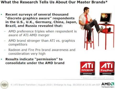 AMD ATI Radeon etude