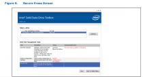Leak SSD 600 Go