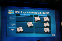 Intel IDF Day 1 Xeon