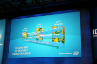 Intel IDF Day 2 Atom CE4200 Groveland