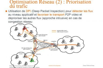orange DPI deep packet inspection filtrage