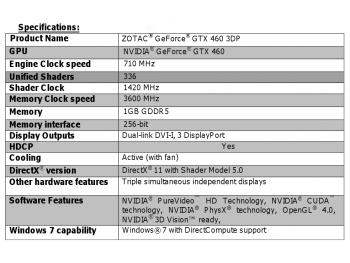 GeForec GTX 460 3DP Zotac