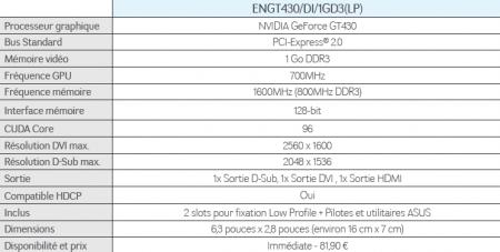 Asus GT 430