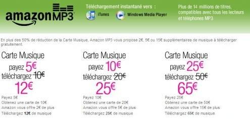 Carte Musique Jeune CMJ AmazonMP3