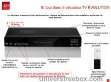 SFR neufbox Evolution