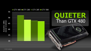 GeForce GTX 580 Slides