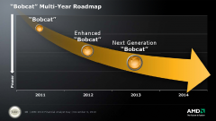 AMD Roadmap Novembre 2011 Analyst Day