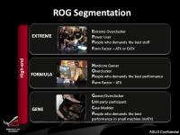 Asus ROG segmentation P67