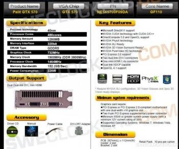 Palit GeForce GTX 570