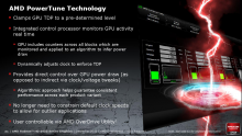 Radeon HD 6950 6970 - PDF