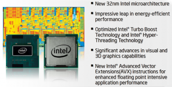 Intel Core i5 Sandy Bridge LGA 1155